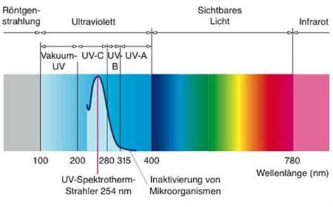 uv licht zur desinfektion uv ist sehr energiereiches licht mit einer wellenl 228 nge 100 400 nm strahler emittieren