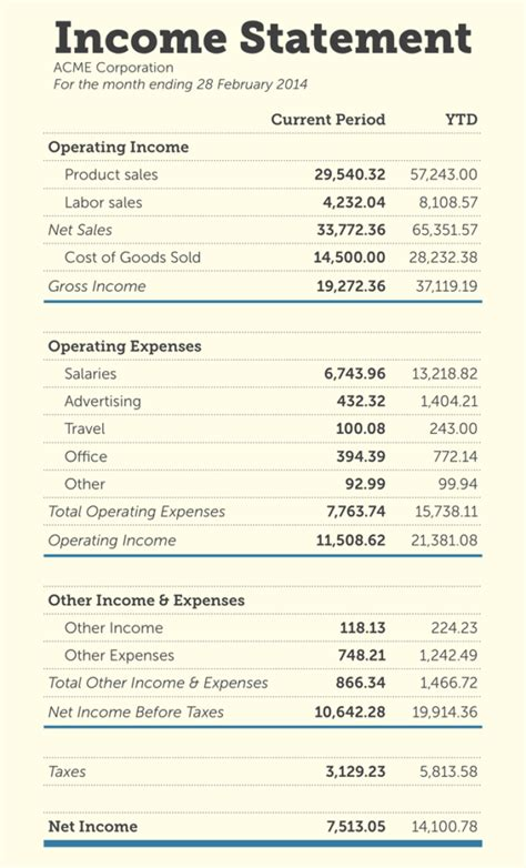 simple income statement simple spreadsheet templates income spreadsheet income statement templat