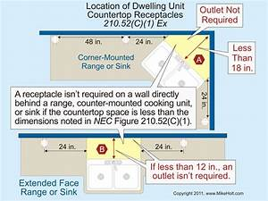 Stumped By The Code  Using Floor Receptacles And Wall Outlet Requirements  Placing Receptacles