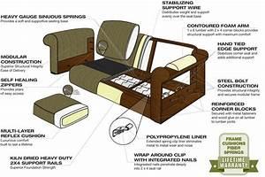 Construction Diagram For A Sofa