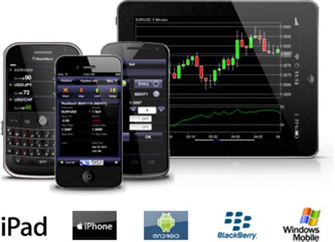 gci mt4 gci mobile trader equlogosat web fc2