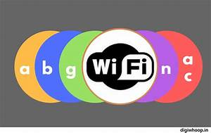 Wifi Standards 802 11 Abgn Ac Speed And Protocol