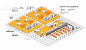 Tips For Switching Data Centers