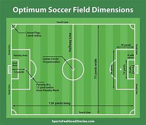 Soccer Field Dimensions  Corner Flag Height  Futbol Pitch And Goal Size