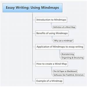Descriptive Essay Structure will weed help me do homework creative writing chinese creative writing holidays 2018