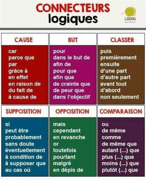 des connecteurs logiques languageresources language
