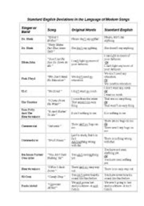 Standard English Deviations in Modern Songs - ESL