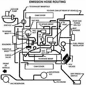 c4 lt1 corvette vacuum diagrams o wiring diagram for free With wiring diagram additionally 1995 lt1 wiring harness diagram besides 68