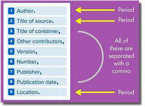 Mla Format Works Cited Template 5 Things You Need To Know About The New Mla Works Cited