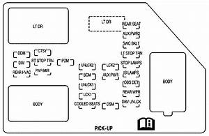 2014 Gmc Acadium Fuse Box Diagram