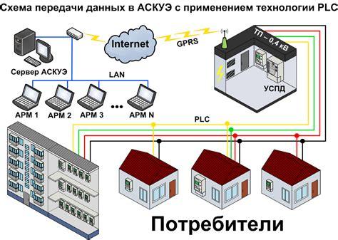 Ru24027u1 система суточного учета и анализа потребления энергоресурсов предприятия яндекс.патенты