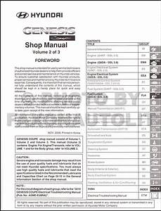2010 Hyundai Genesis Coupe Shop Manual 3 Volume Set