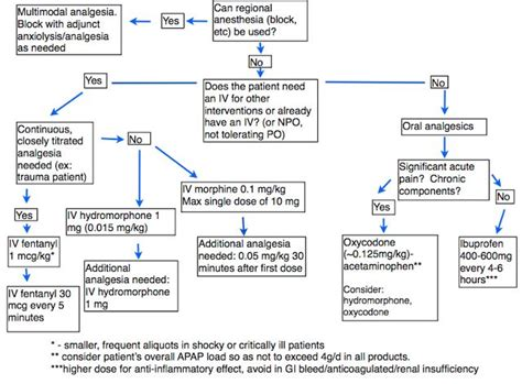 short coat emergency medicine doctor medical medicine