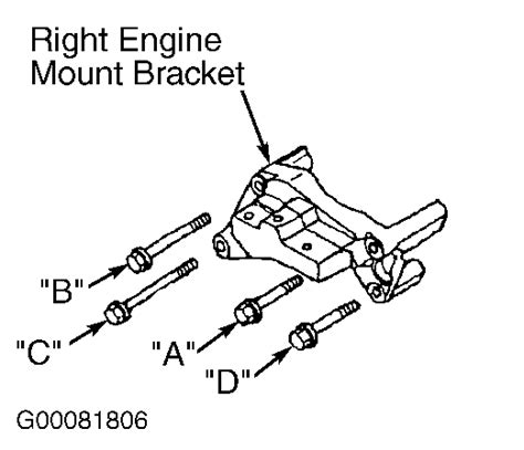 Does Anyone Out There Have Diagram For The Front Engine