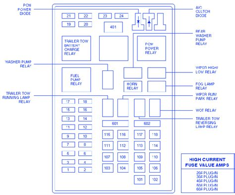 2005 Lincoln Town Car Fuse Box Diagram by Lincoln Navigator 1997 Fuse Box Block Circuit Breaker