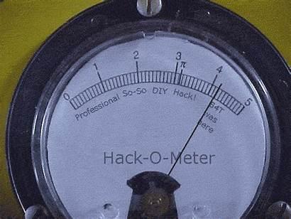 Hack Meter Sysop Reading Secops