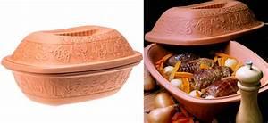 Ton Keramik Unterschied : br ter test welcher ist der beste mehr infos ~ Markanthonyermac.com Haus und Dekorationen