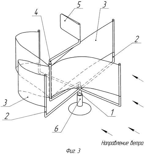 Виды ветрогенераторов. разновидности ветрогенераторов . электрика в доме