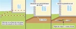 Comment Poser Des Dalles En Bois Sur Une Pelouse : comment faire une terrasse en gravier ooreka ~ Dailycaller-alerts.com Idées de Décoration