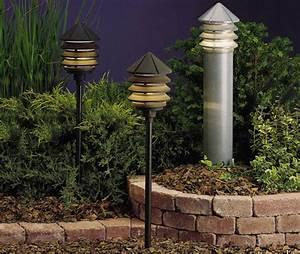 Lampen Für Garten : gr nform gmbh ihre experten f r garten und landschaft wege und beet lampen ~ Eleganceandgraceweddings.com Haus und Dekorationen