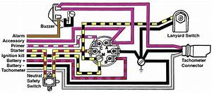 I Need A Wiring Diagram For A 50esl73r 1973 Model 50 Horse Power I Need The Diagram From The