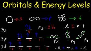 Worksheet Energy Levels Sublevels Orbitals Answer Key