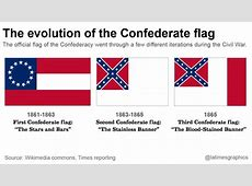 The Confederate flag Where it flies, where it's coming