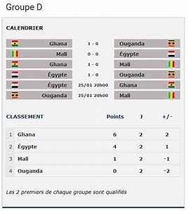 Eurosport Can 2017 : can 2017 gabon o regarder le match gypte ghana webmanagercenter ~ Medecine-chirurgie-esthetiques.com Avis de Voitures