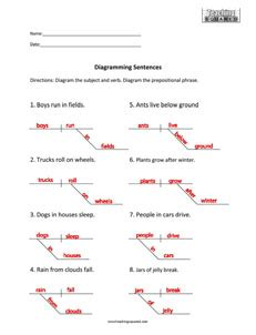 practicing  phrases worksheet answer key afterschool