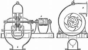 Centrifugal Clutch Design Pros And Cons    Drawings Centrifugal Pumps      Capacitor Start With
