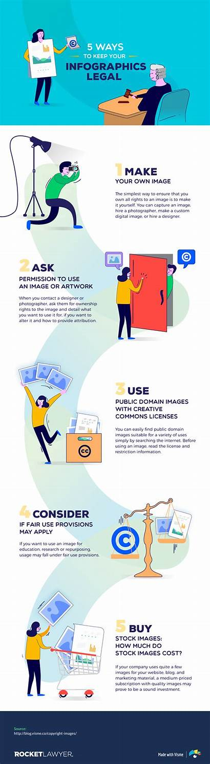 Infographic Ways Infographics Legal Copyright Keep Visme