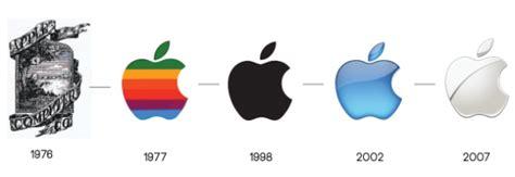 tailor the identity part i logo design 1 on 1 brand design strategy for entrepreneurs