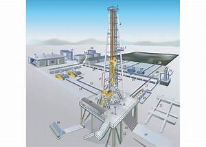 9 2  Major Systems On A Drilling Rig