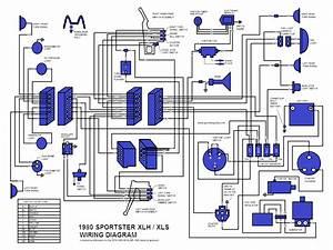 Ironhead Xlh Wiring Diagram