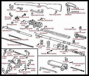 Rifle Shop Services