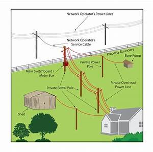 Electric Wire From Pole To House