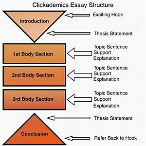 how to write an expository essay step by step how to write an expository essay step by step how to write an expository essay step by step