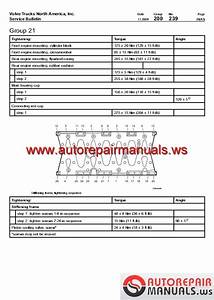 Specifications Volvo Engine D12d