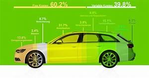 Wertverlust Auto Berechnen Pro Km : was kostet ein auto in der schweiz wirklich ~ Themetempest.com Abrechnung