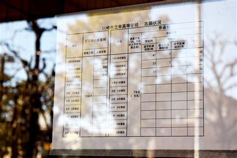 公立 高校 倍率 2020 静岡 県