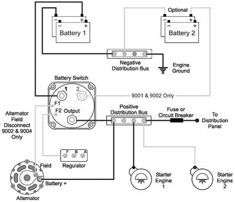 Alternator Field Disconnect Blue Sea Systems