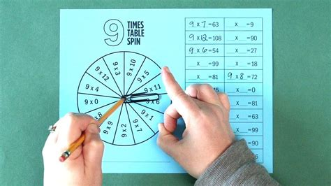 multiplication spinners youtube