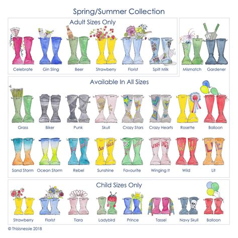 jumbo mustard personalised welly boot family print by this is nessie