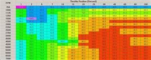 Luftmenge Berechnen : efi harley efi 36 dynojet powervision 4 tuning ~ Themetempest.com Abrechnung