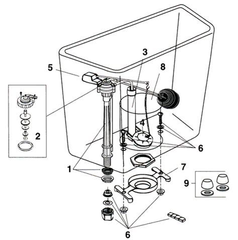 eljer emblem ultra saver series toilet repair parts