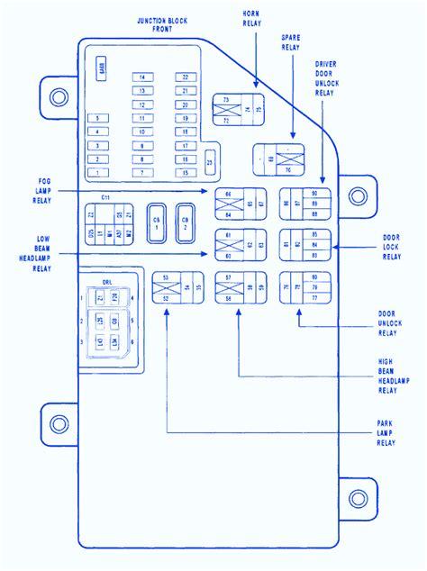 2005 Sebring Fuse Panel Diagram by Chrysler 300m 2000 Fuse Box Block Circuit Breaker Diagram