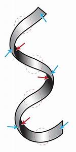 ribbon drawing shading - Google Search   Lettering ...