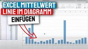 Mittelwert-linie In Excel Diagramm Anzeigen