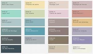 palette couleur gris meilleures images d39inspiration With nuance de couleur peinture 4 choisir la palette de couleurs de votre module e learning