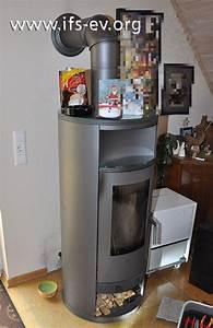 Kaminofen Mit Wasser : wasseraustritt am kaminofen institut f r ~ Michelbontemps.com Haus und Dekorationen